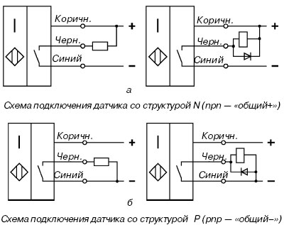 монитор электрическая схема